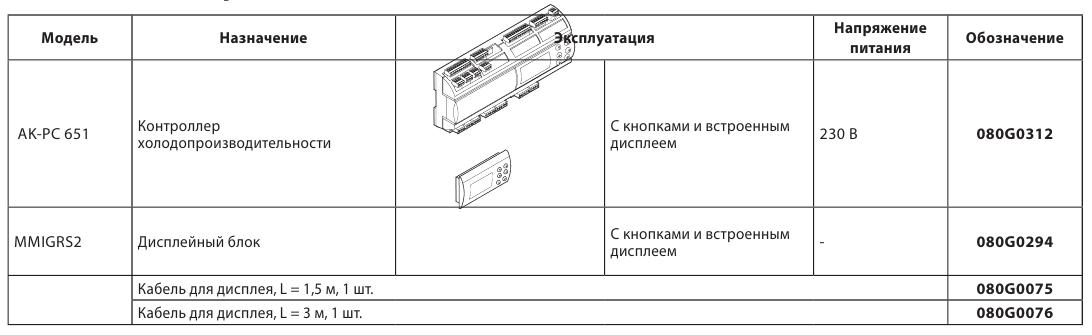 AK-PC 651