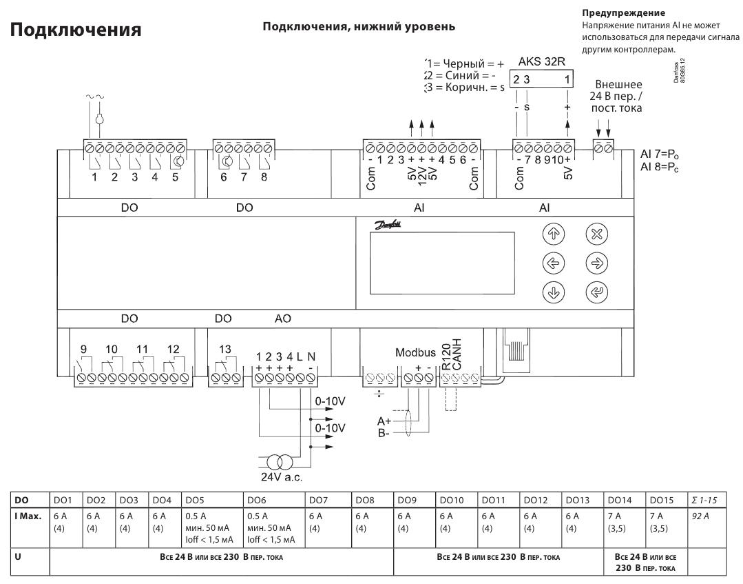 AK-PC 651 danfoss