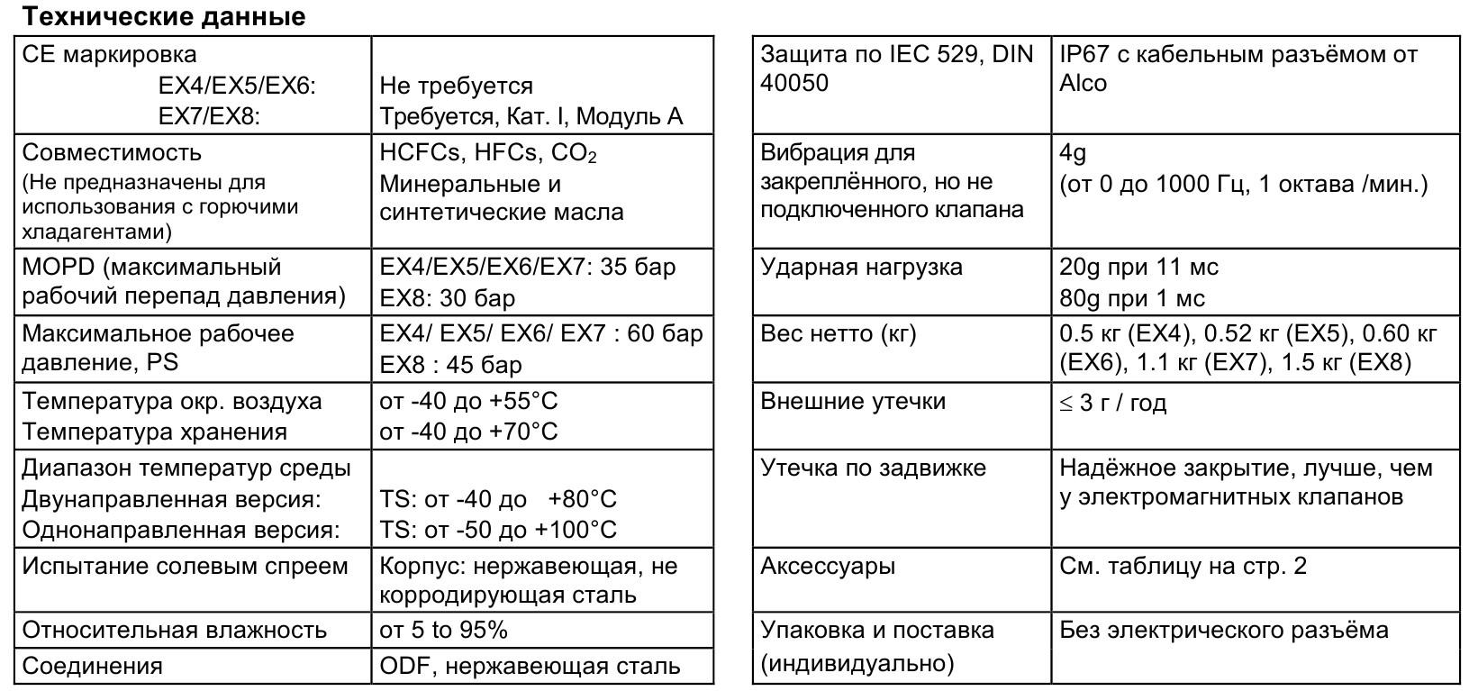 Alco Controls EX4_EX5_EX6_EX7_EX8 - 11