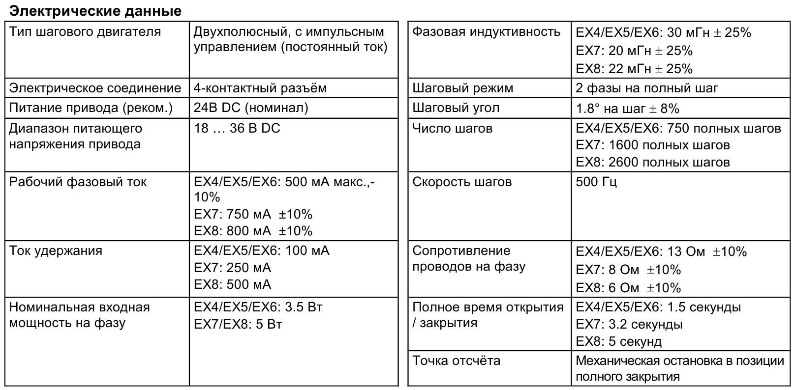 Alco Controls EX4_EX5_EX6_EX7_EX8 - 12