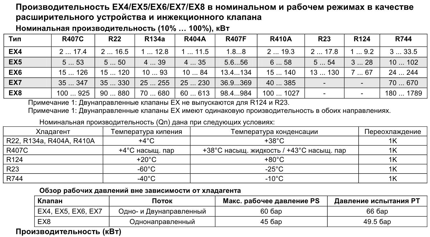 Alco Controls EX4_EX5_EX6_EX7_EX8 - 3