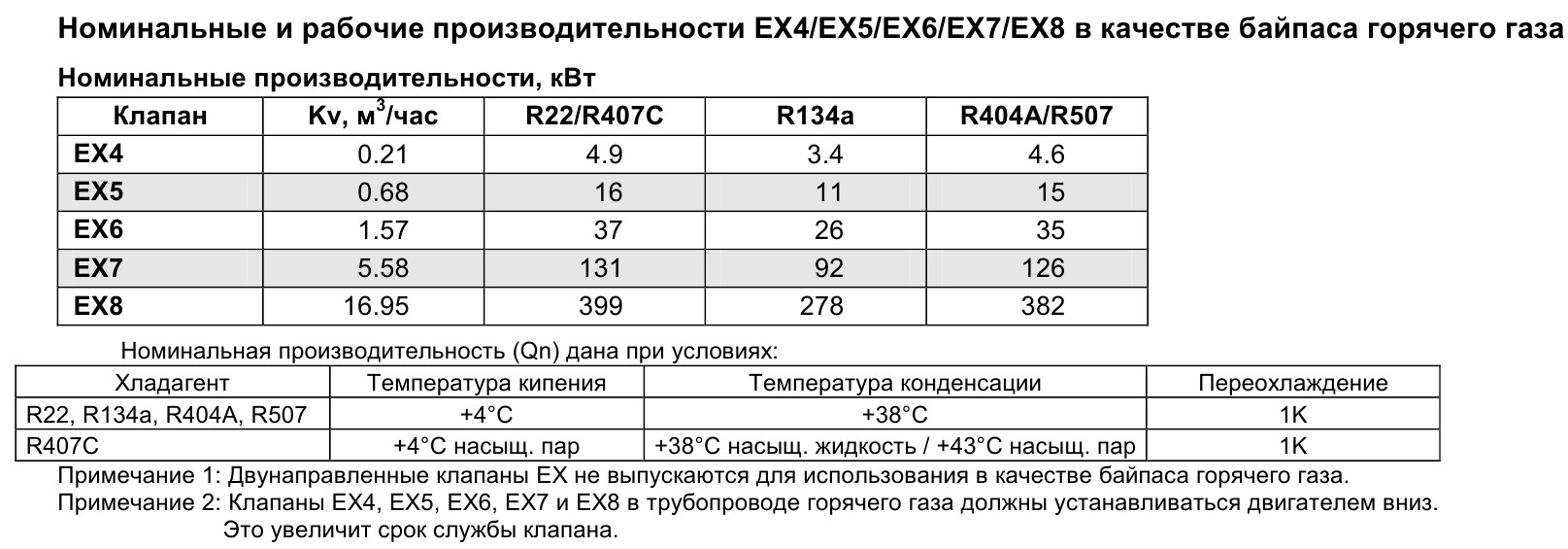 Alco Controls EX4_EX5_EX6_EX7_EX8 - 4