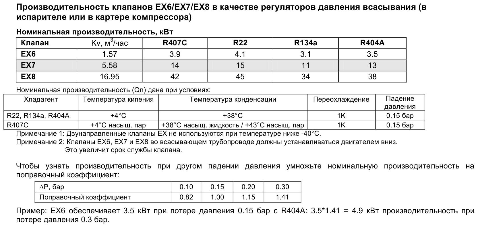 Alco Controls EX4_EX5_EX6_EX7_EX8 - 6