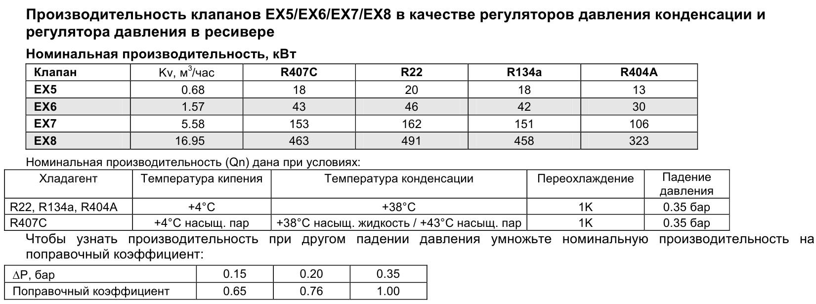 Alco Controls EX4_EX5_EX6_EX7_EX8 - 7