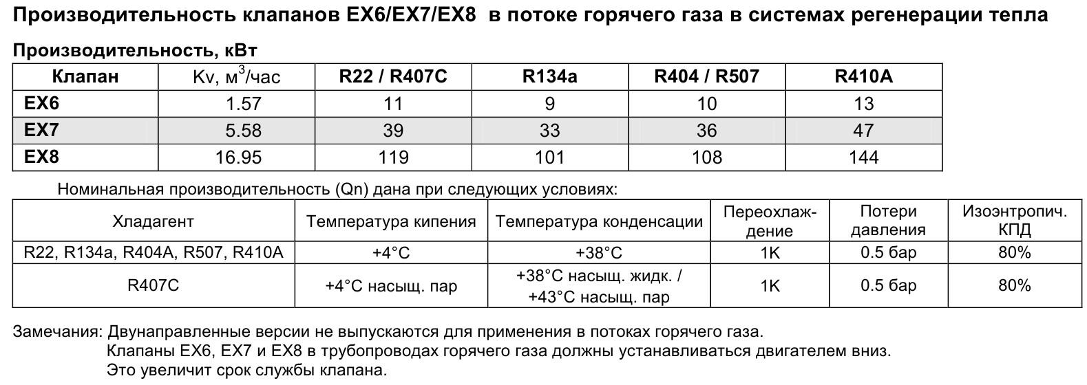 Alco Controls EX4_EX5_EX6_EX7_EX8 - 8