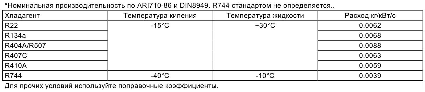 Alco controls ADK - 3