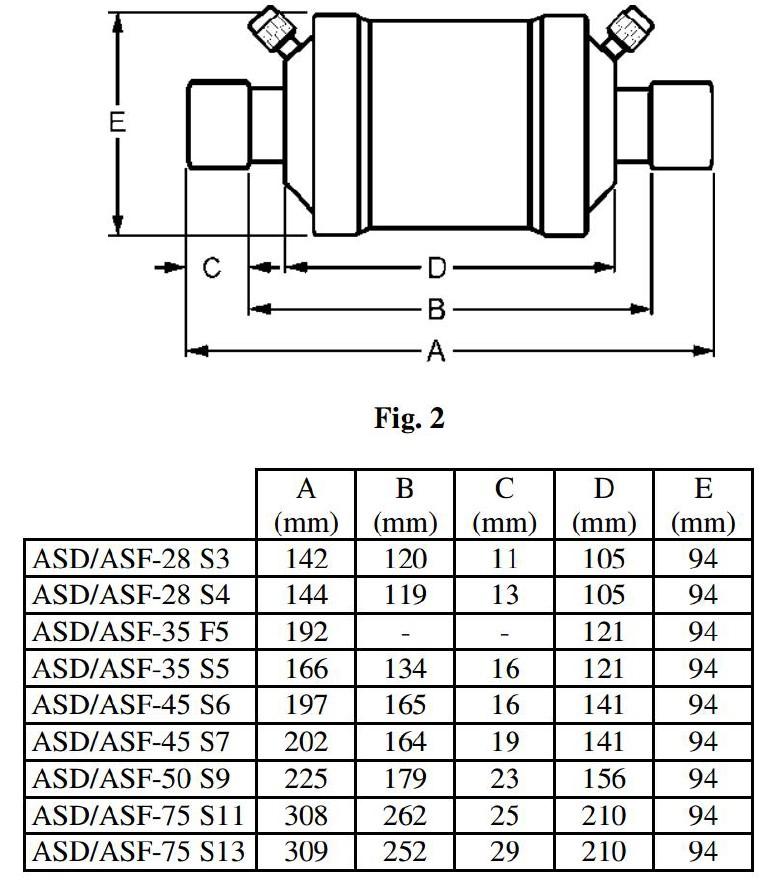 Alco controls ASD - 3