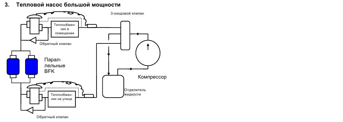 Alco controls BFK - 3