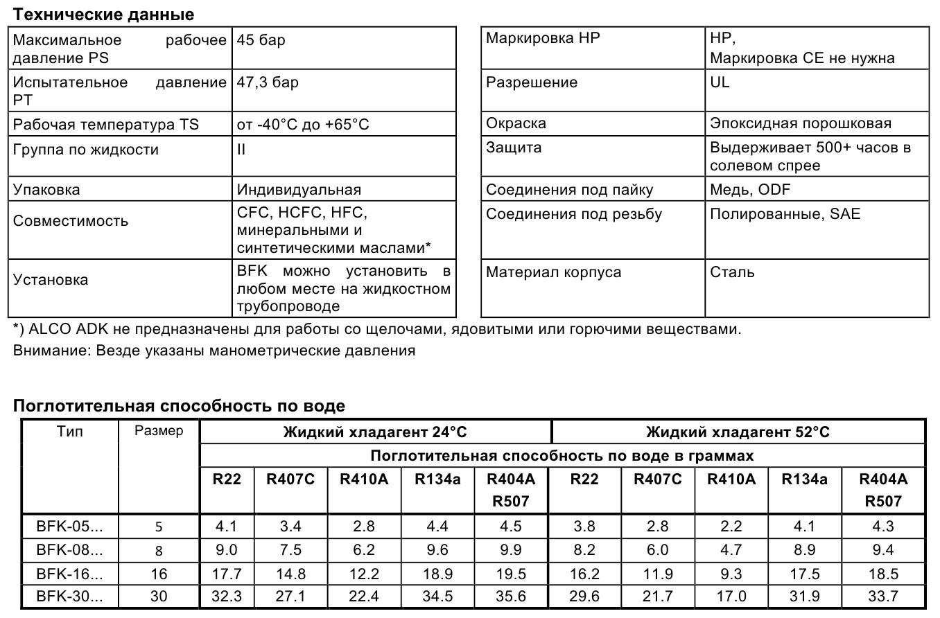 Alco controls BFK - 5