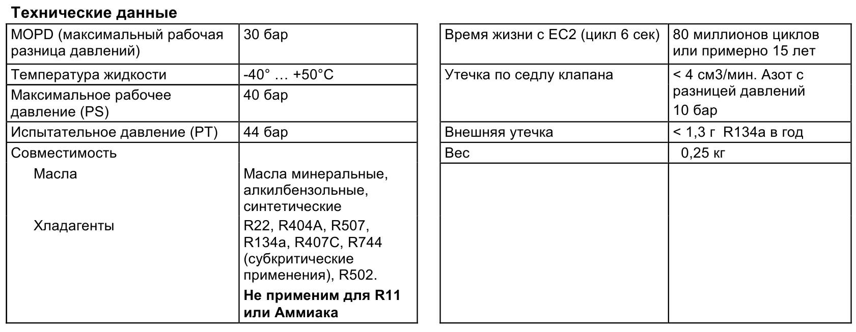 Alco controls EX2 - 1
