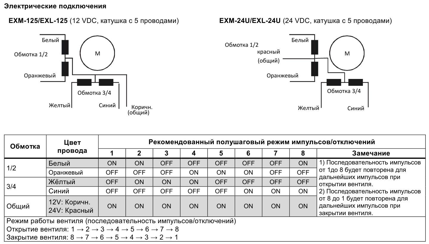 Alco controls EXM_EXL - 2
