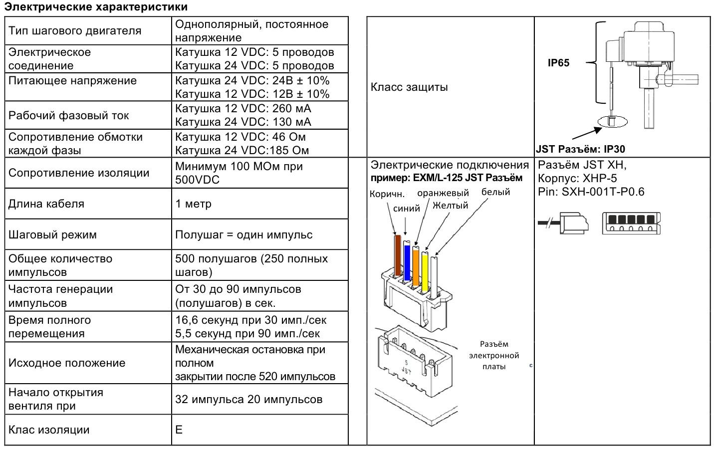 Alco controls EXM_EXL - 5