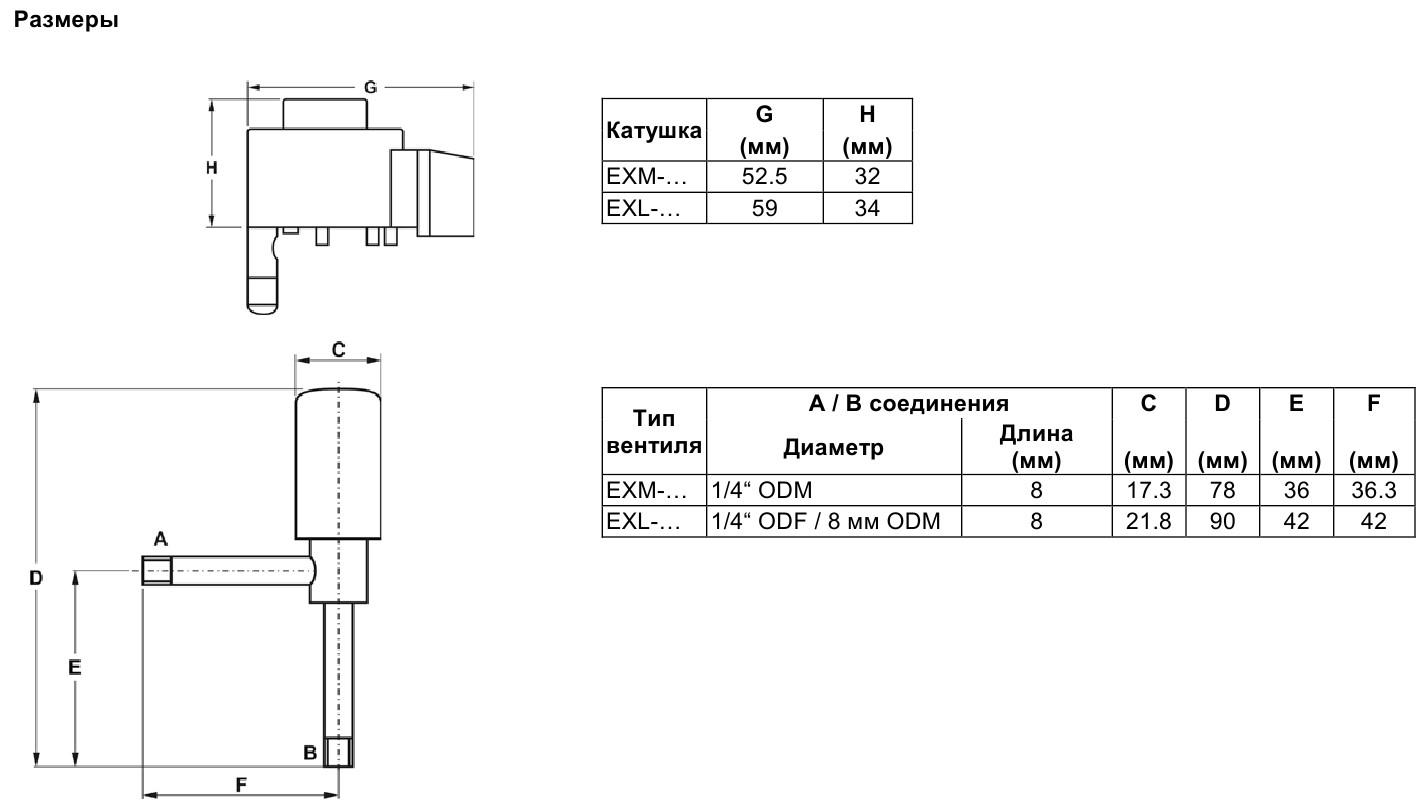 Alco controls EXM_EXL - 6