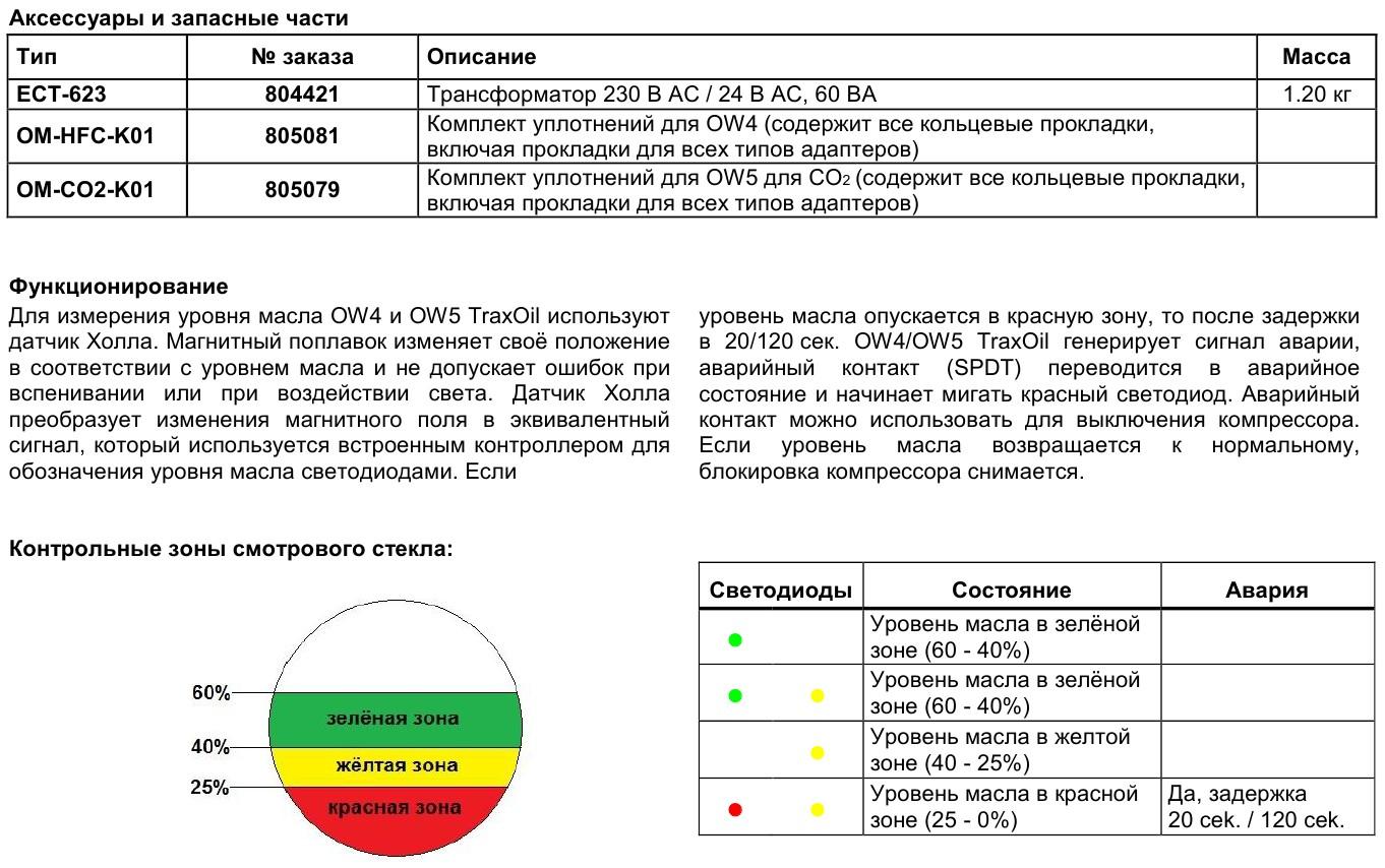 Alco controls OW4 - 2