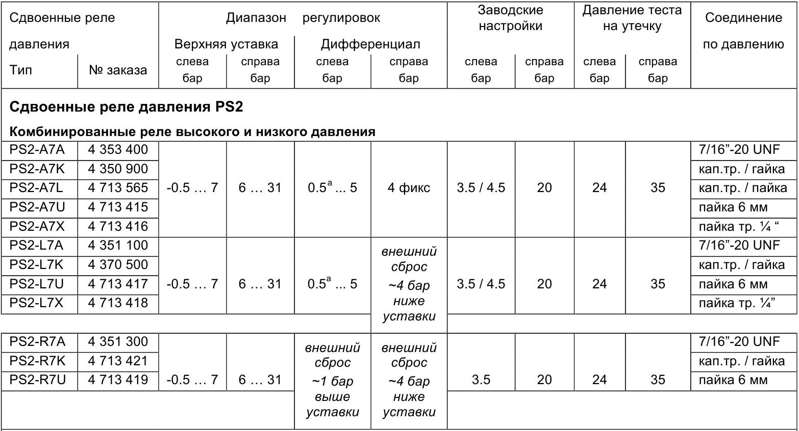 Alco controls PS1_PS2 - 5