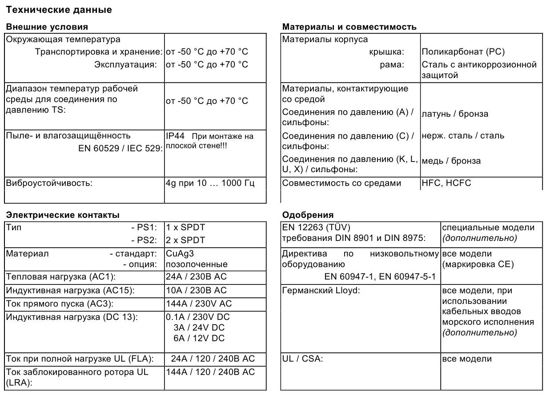 Alco controls PS1_PS2 - 7