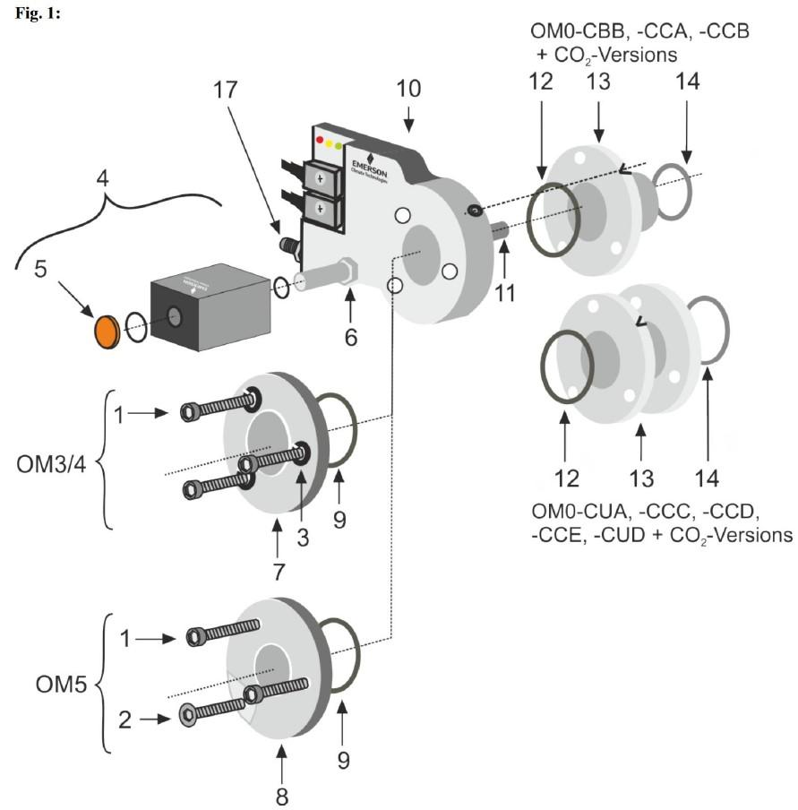 Alco controls TraxOil OM3 - 2