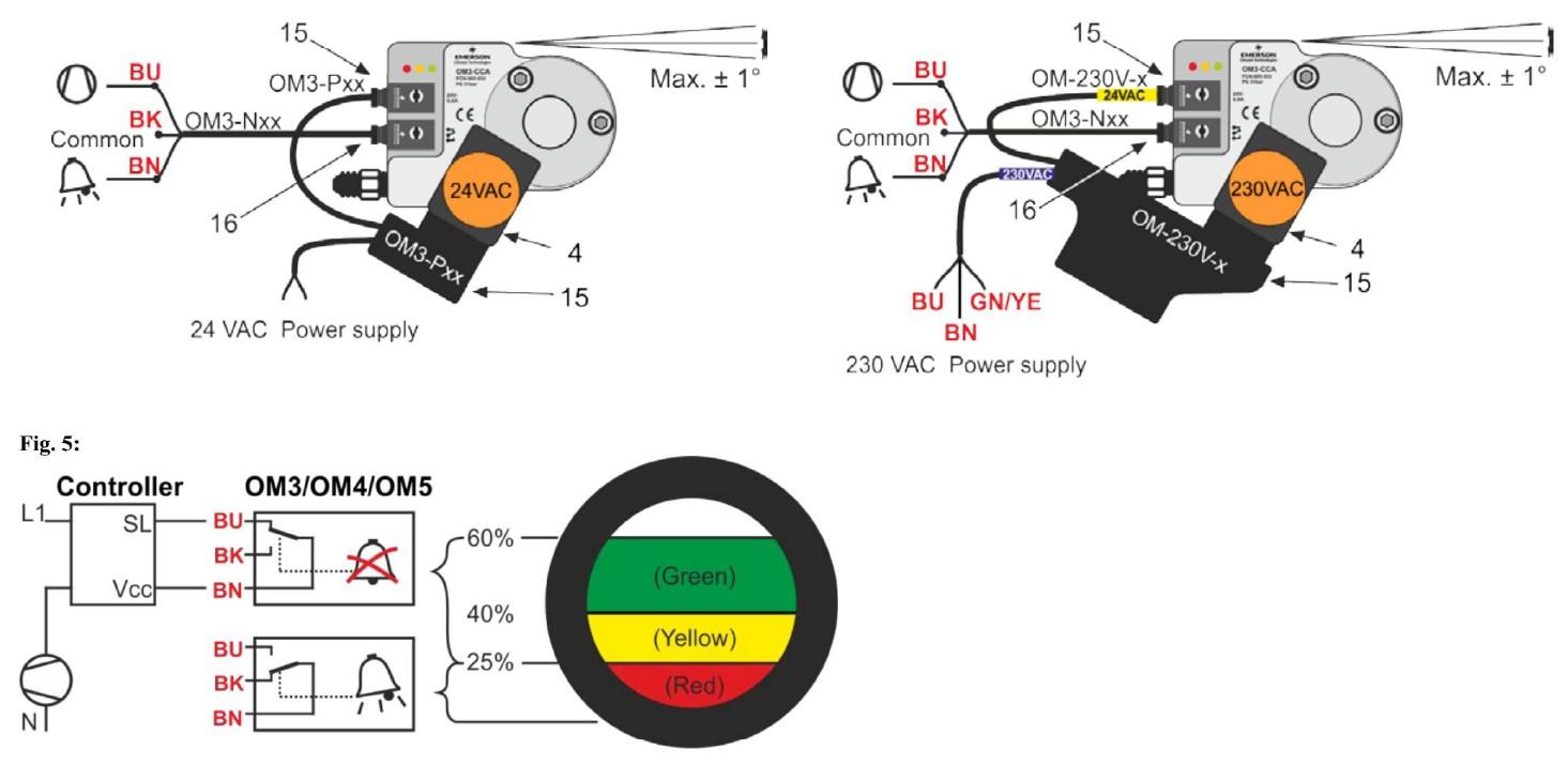 Alco controls TraxOil OM3 - 3