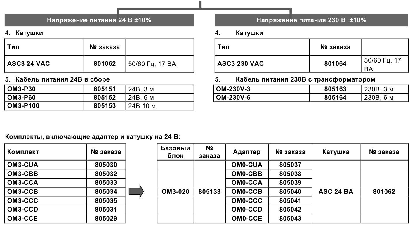 Alco controls TraxOil OM3 - 5