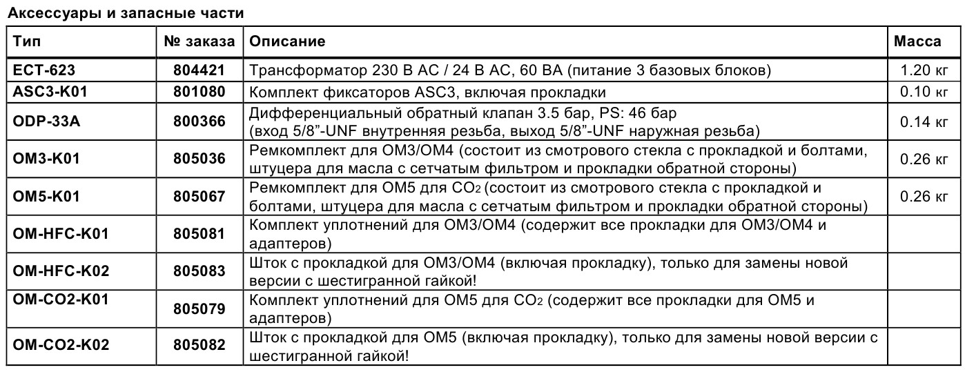 Alco controls TraxOil OM3 - 6