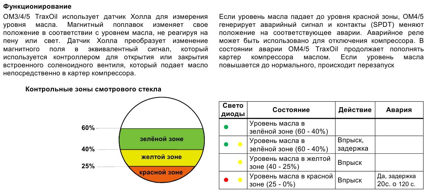 Alco controls TraxOil OM3 - 7
