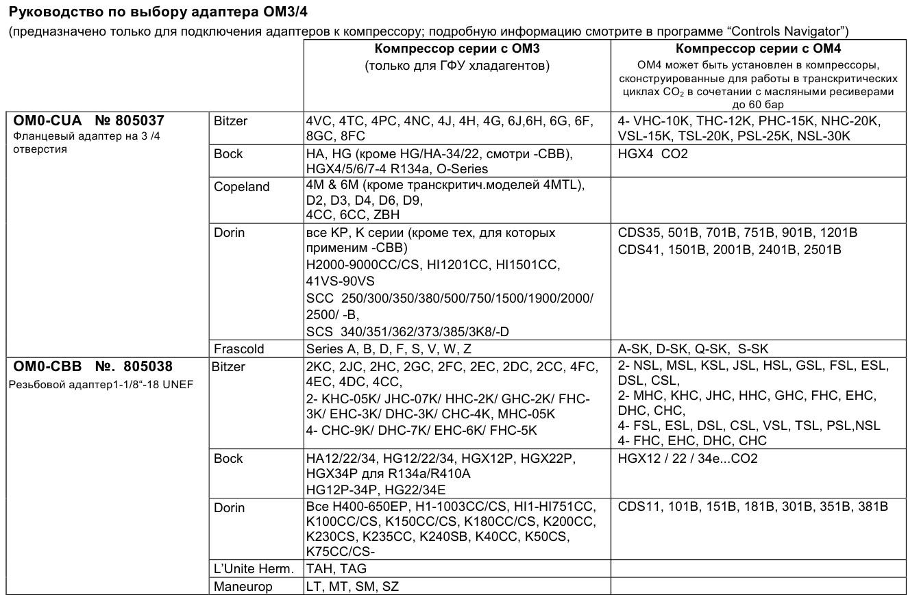 Alco controls TraxOil OM3 - 8