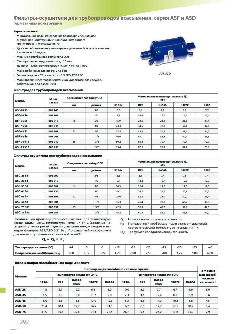 Фильтры-осушители для трубопроводов всасывания Alco Controls серии ASF и ASD
