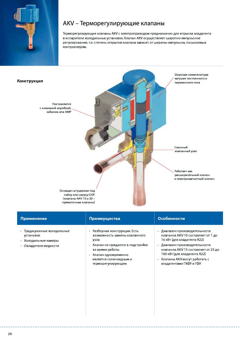 AKV – Терморегулирующие клапаны Danfoss