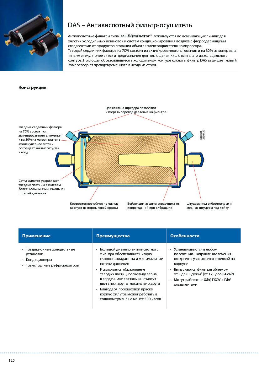 DAS – Антикислотные фильтры-осушители DANFOSS
