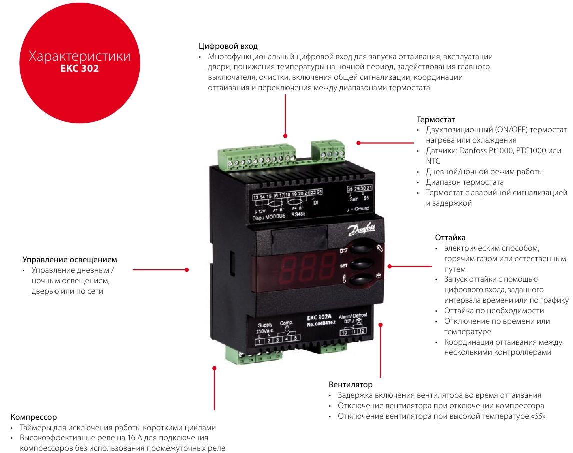 Danfoss EKC302D