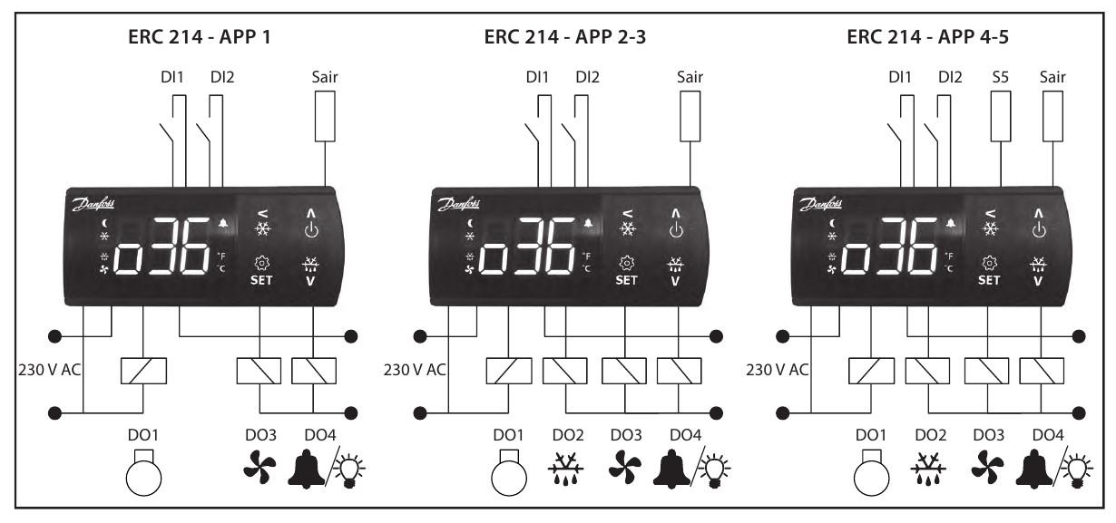 Danfoss ERC214