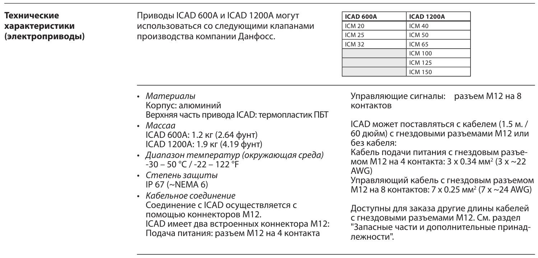 Danfoss ICAD 1200A