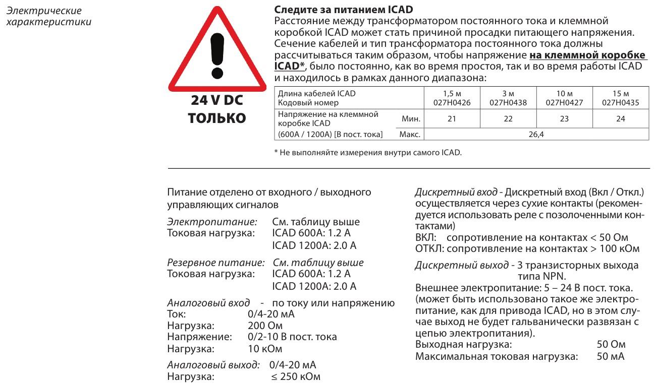 Danfoss ICAD 1200A - 3