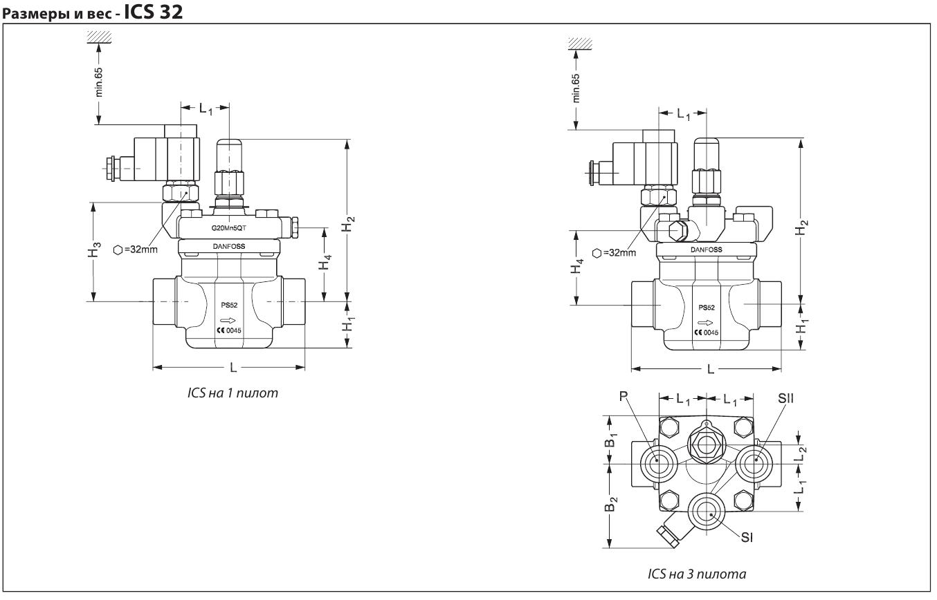 Danfoss ICS 32