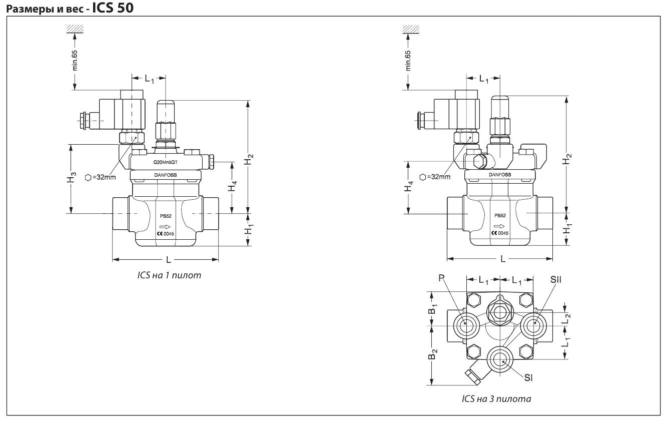 Danfoss ICS 50