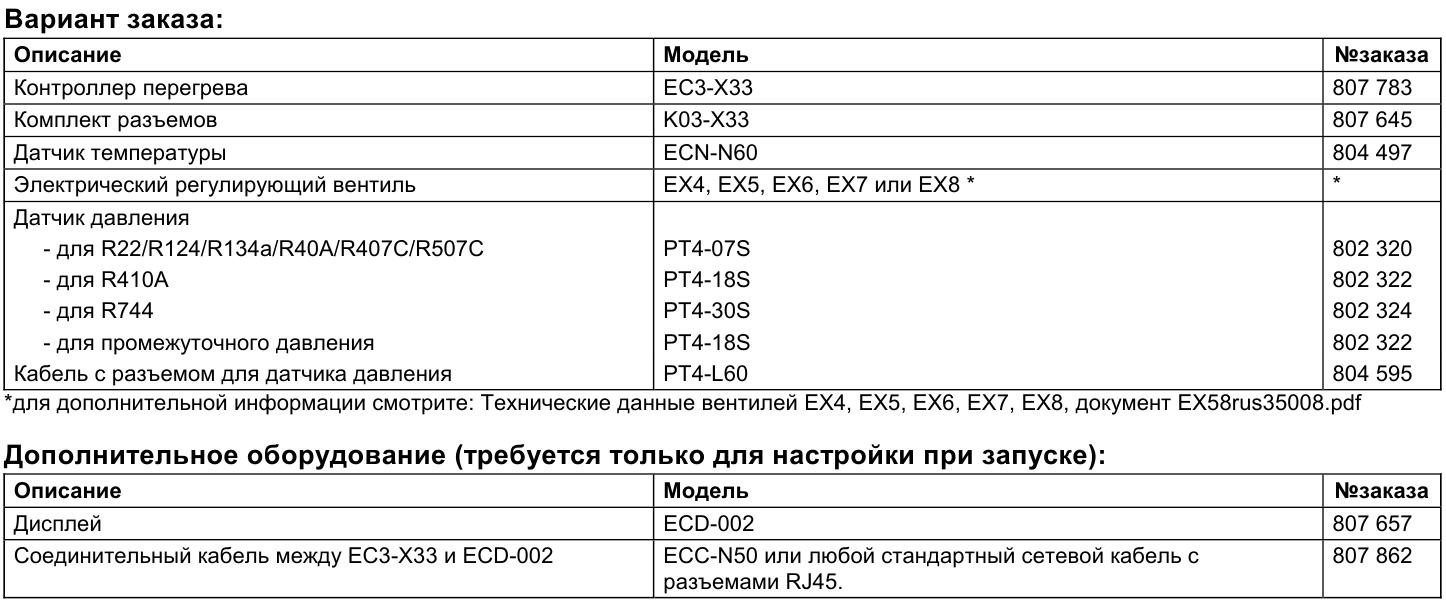 EC3 X33