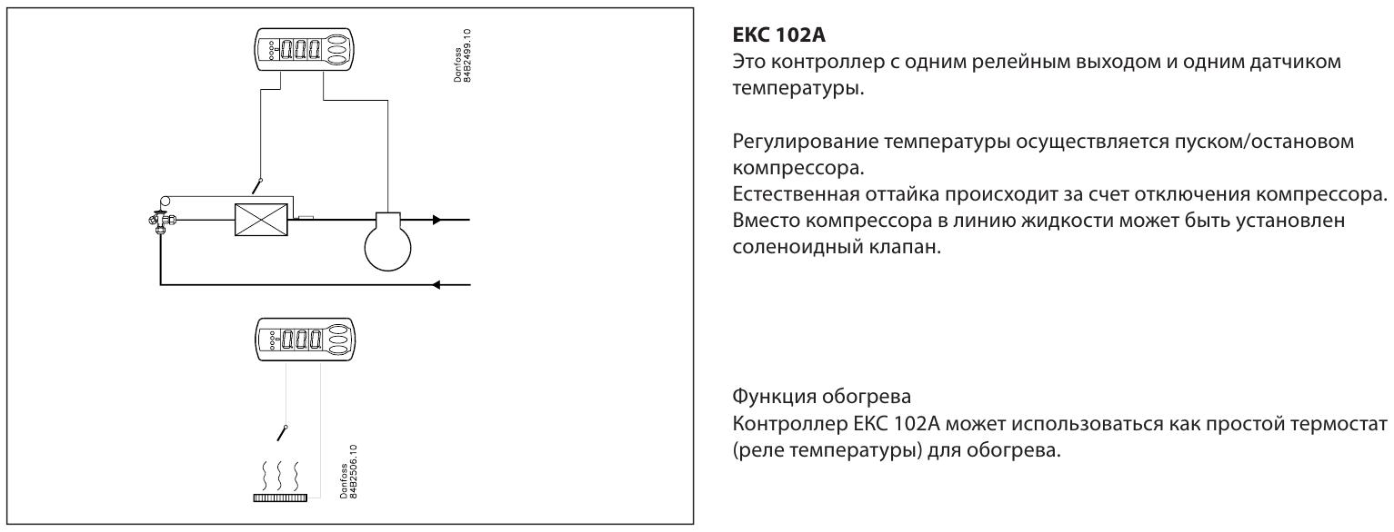 EKC102A