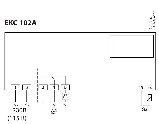 EKC102A danfoss