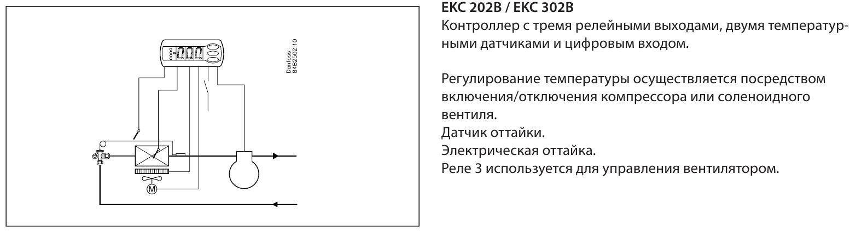 EKC202B_302B