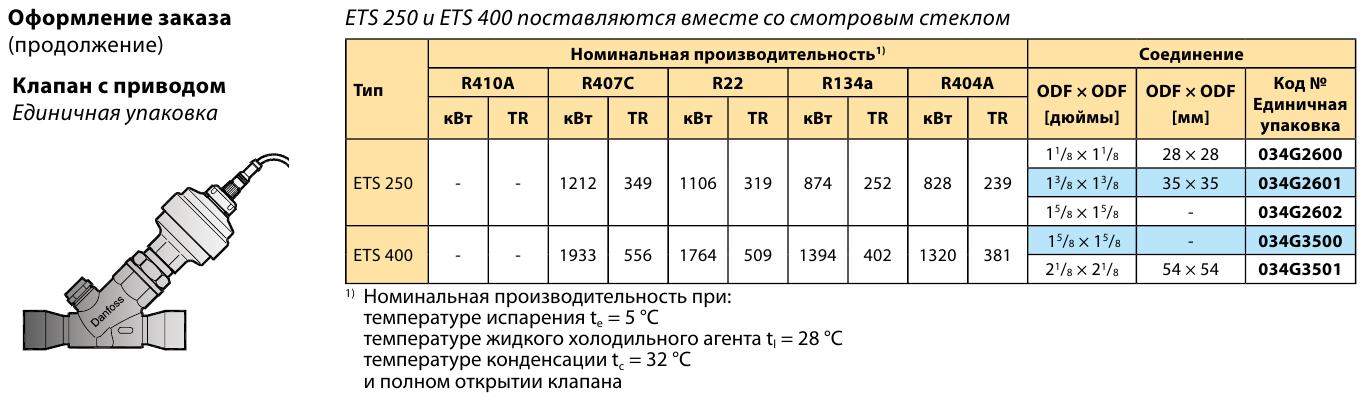 ETS250_ETS400