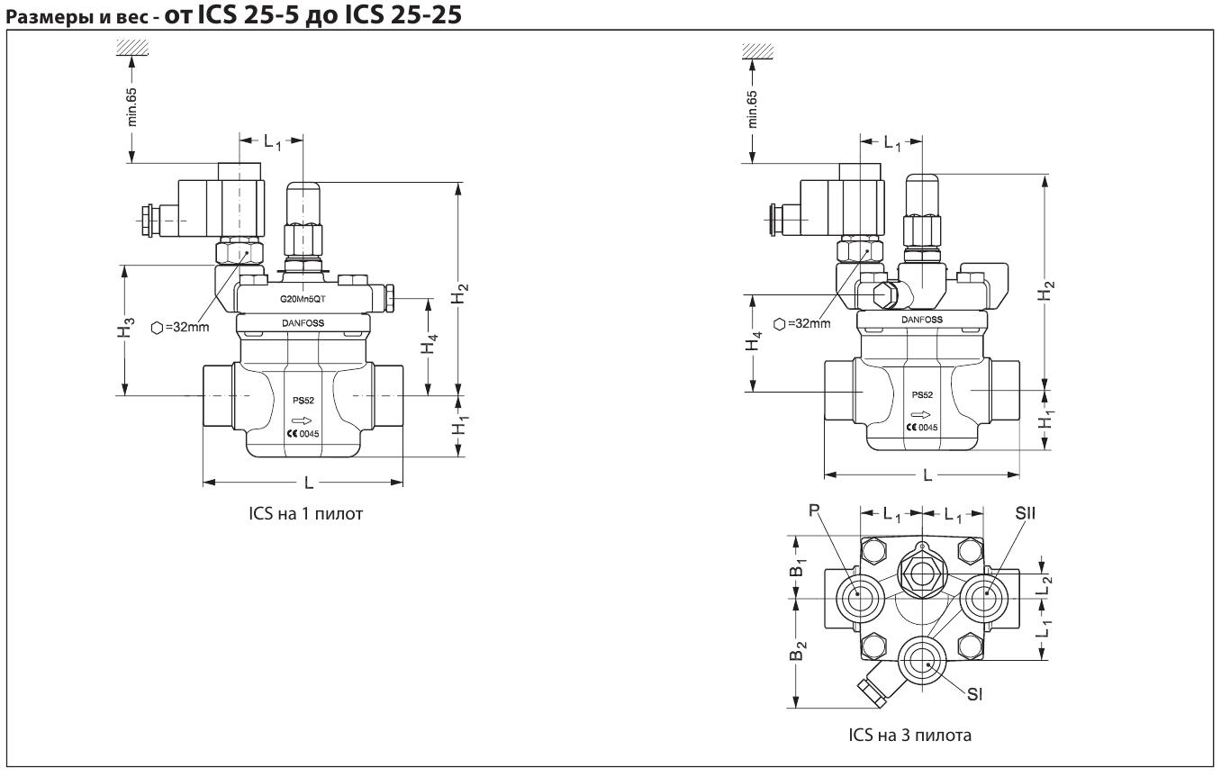 ICS 25-25