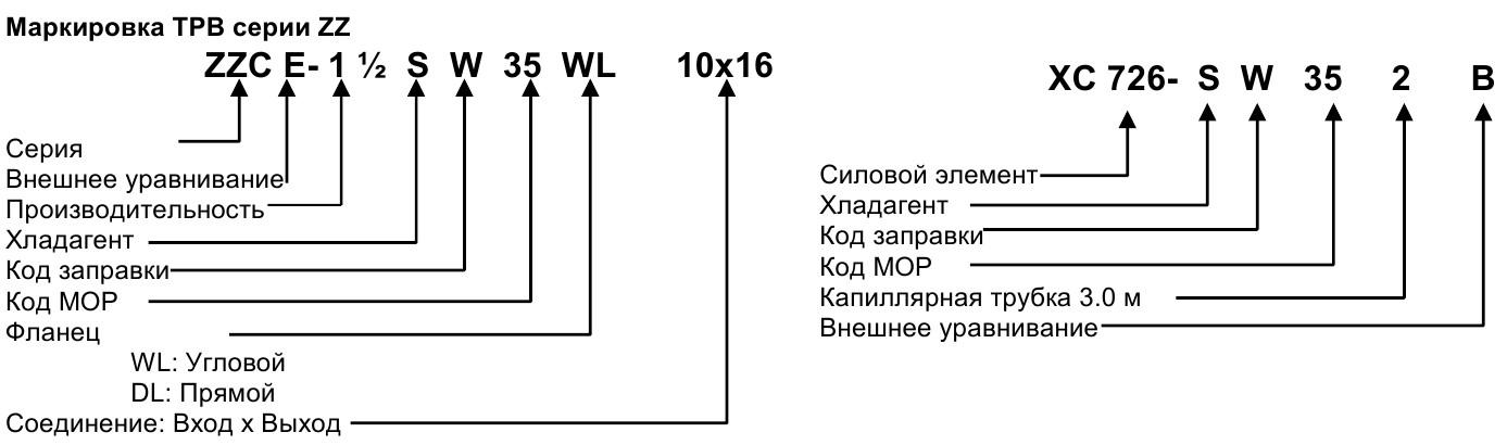 Marking Series ZZ
