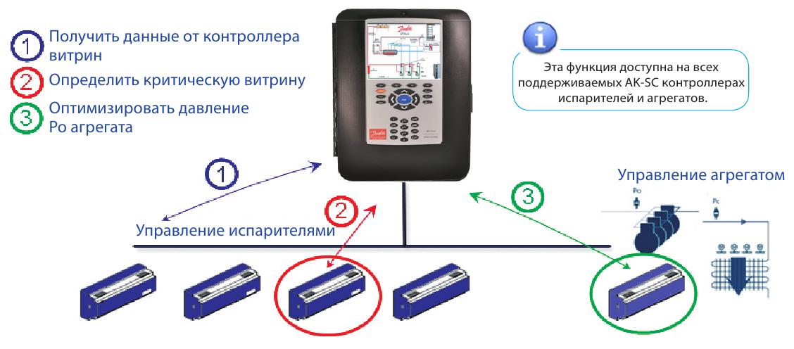 ak sc355_3