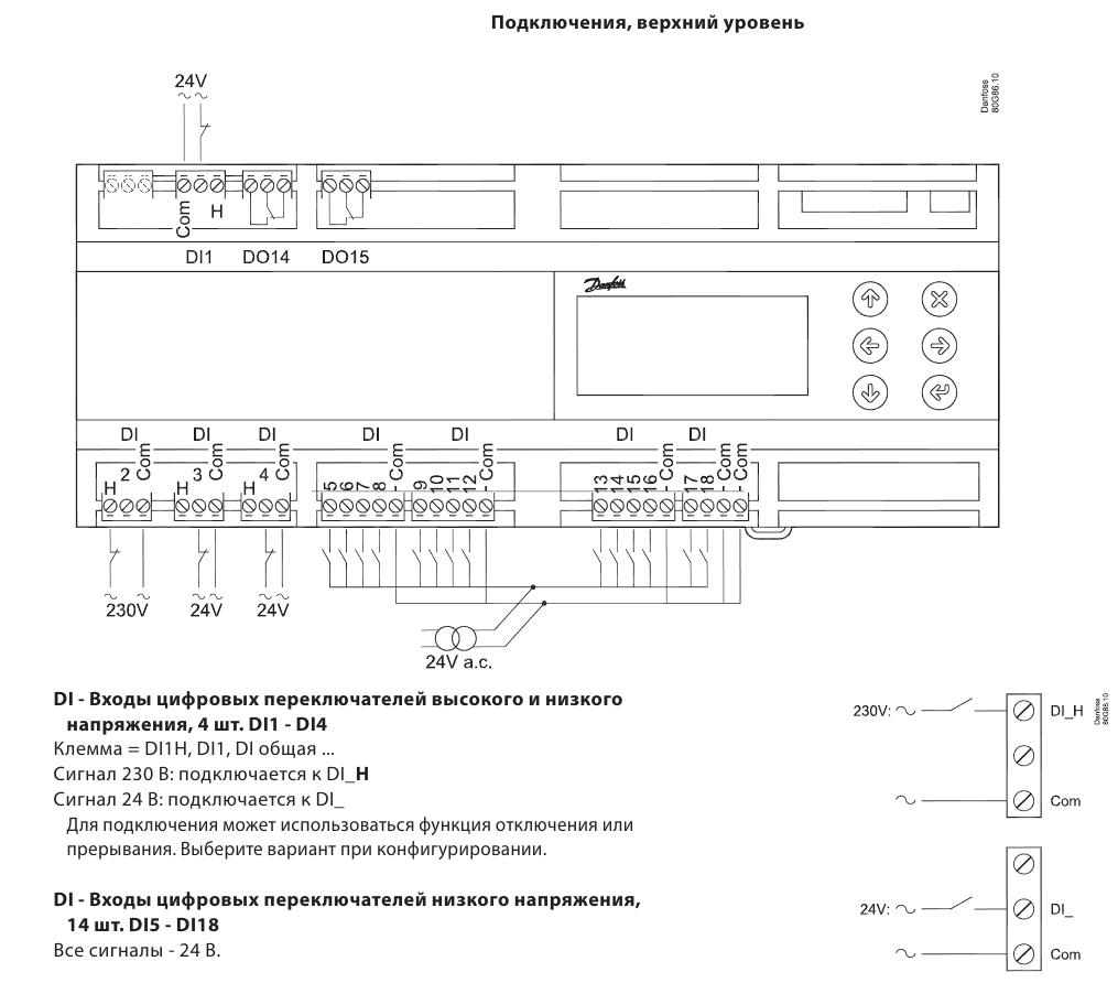 danfoss AK PC 651