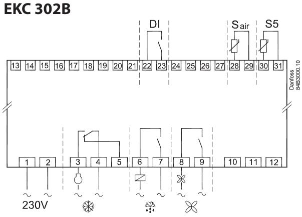 danfoss ekc302b