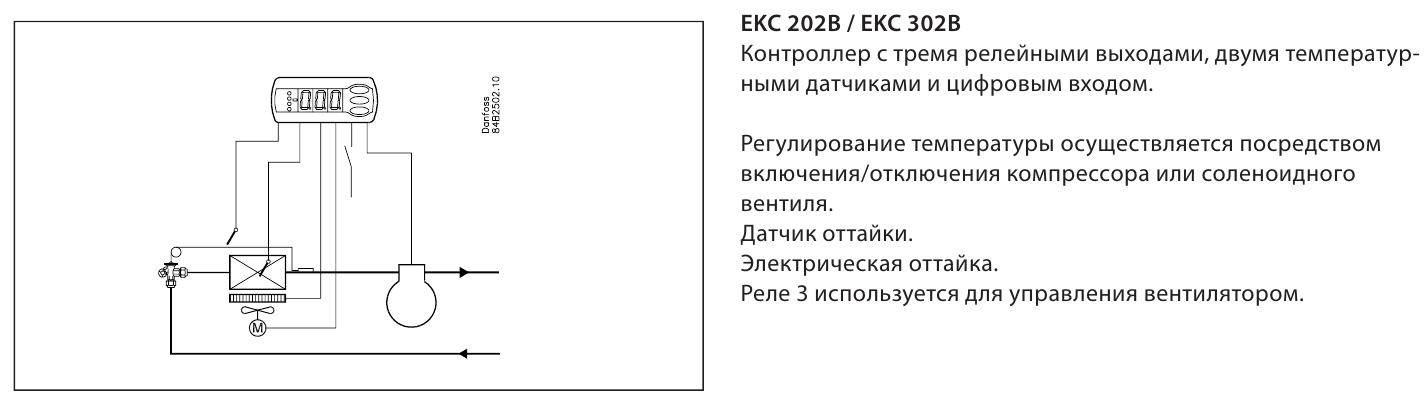 ekc202_302