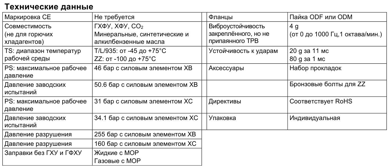 technical data T-, L-, 935-, ZZ